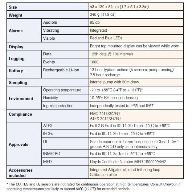 Bảng thông số máy đo khí Crowcon Tank-Pro