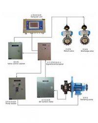 Hệ thống ODM kiểm soát dầu thải