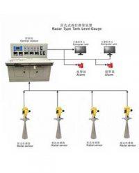 Hệ thống đo mức hầm hàng kiểu Radar hãng Shanghai Rongde