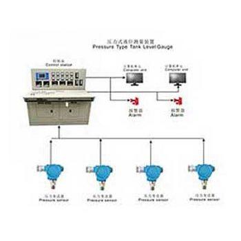 Hệ thống báo mức dùng áp lực qui đổi tỷ trọng của hãng Shanghai Rongde