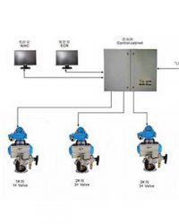 Hệ thống điều khiển van kiểu khí nén hãng Shanghai Rongde