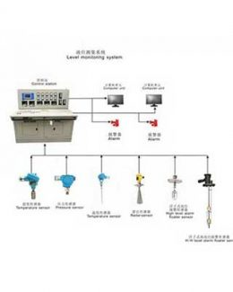 Shanghai Rongde Level monitoring and Alarm system