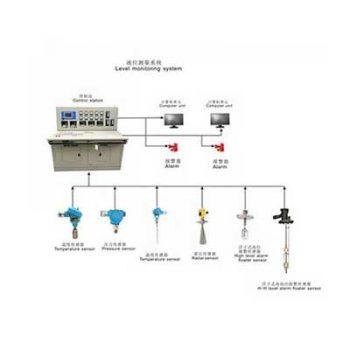 Thiết bị báo mức, nhiệt độ, áp suất hãng Rongde