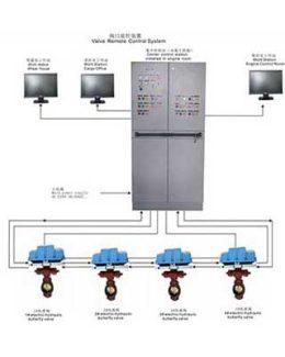 Hệ thống điều khiển van từ xa tự động hãng Rongde