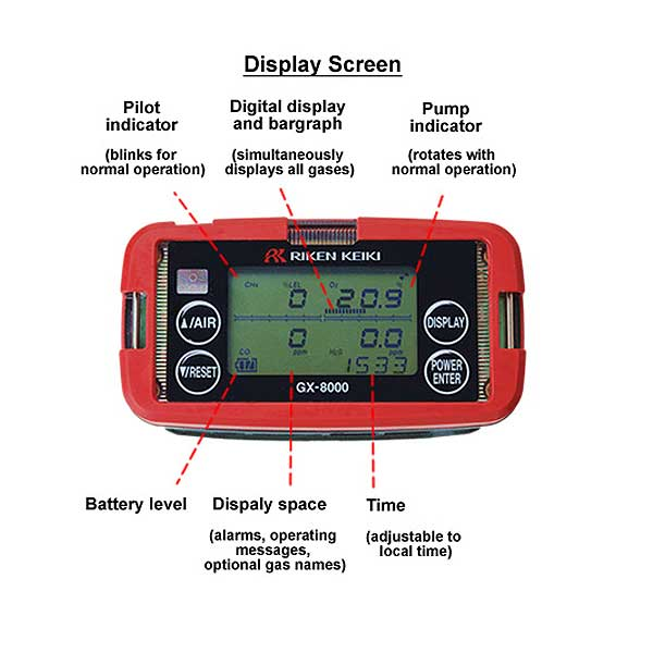 RKI Portable single gas monitor GX-8000 LEL