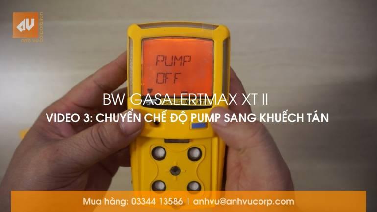 PUMP-OFF-BW-GasAlertMax-XT-II.jpg