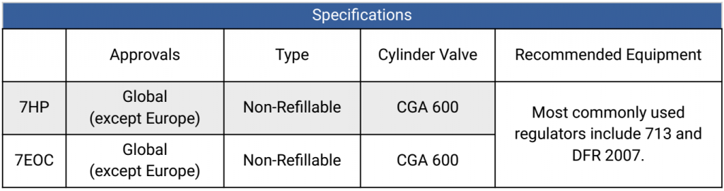Calgaz 7HP Specifications