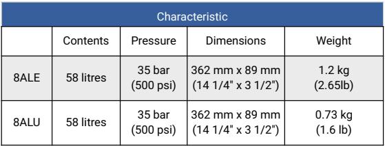Calgaz 8AL Characteristic