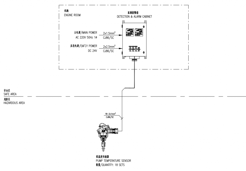 Temperature monitoring system for Cargo pump and bulkheads